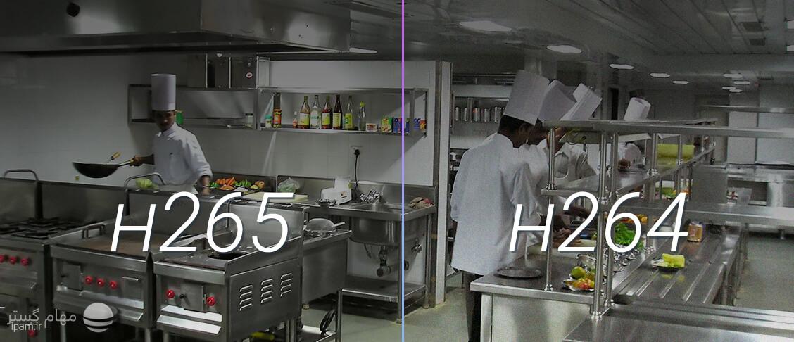 تراکم تصویری دوربین مداربسته H.265 فصل جدیدی را در نظارت تصویری IP رقم می زند.
